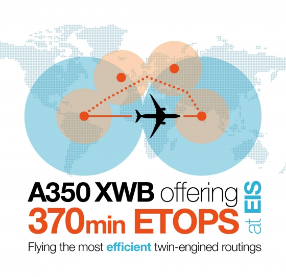 A350-900 infographic